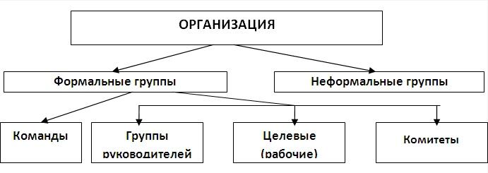 Рабочая Программа Кружков 2 Класс
